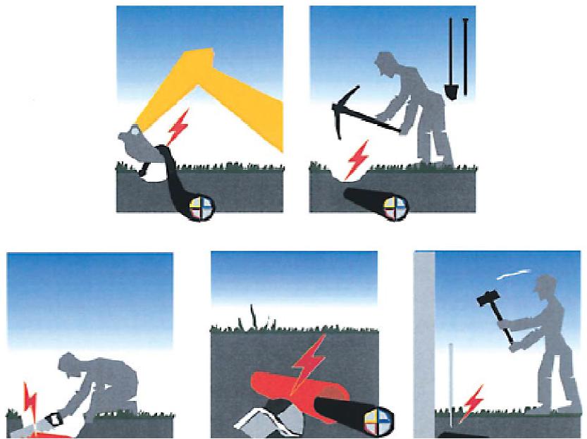 Safe digging techniques